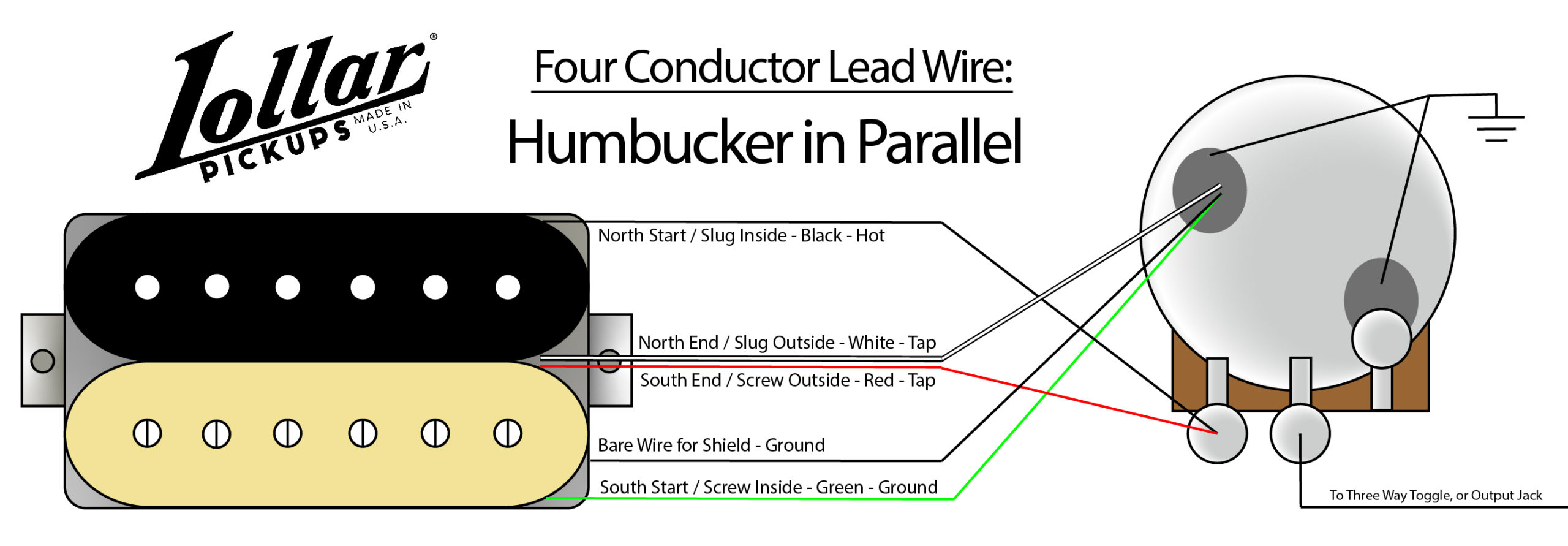 Our dB humbuckers, and Series vs Parallel wiring.   Lollar Pickups BlogLollar Pickups