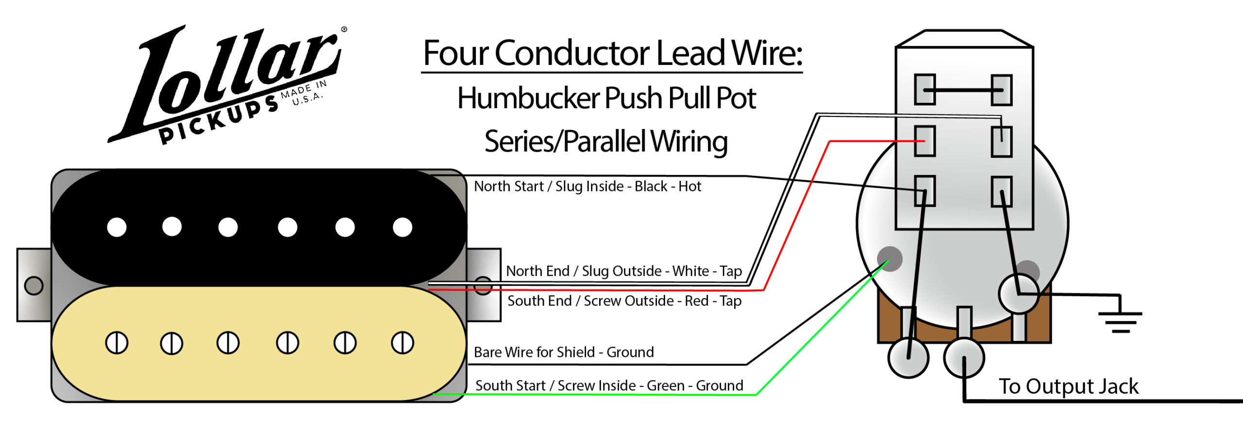 Our dB humbuckers, and Series vs Parallel wiring. | Lollar Pickups BlogLollar Pickups