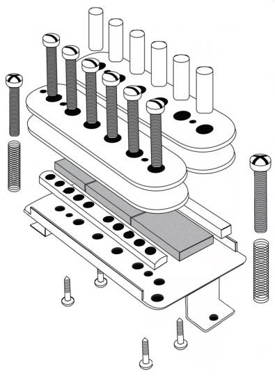 Guitar Pickup Construction : hum canceling lollar pickups blog ~ Hamham.info Haus und Dekorationen